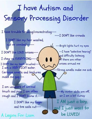 Autism and Sensory Processing Disorder Graphic